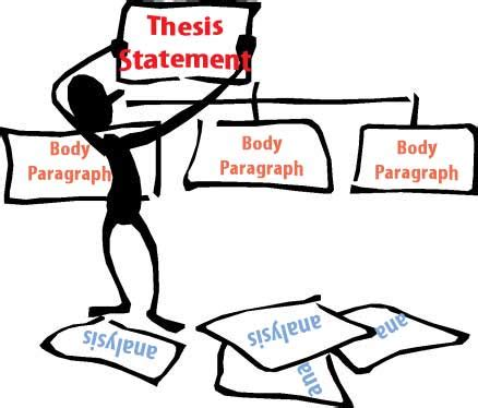 Significance of research paper to students